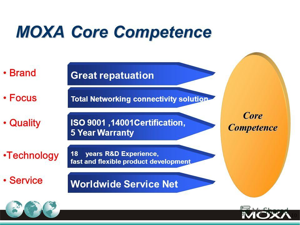 10 MOXA Core Competence Great repatuation Total Networking connectivity solution 18years R&D Experience, fast and flexible product development Worldwide Service Net Brand Focus Technology Service ISO 9001,14001Certification, 5 Year Warranty Core Comp