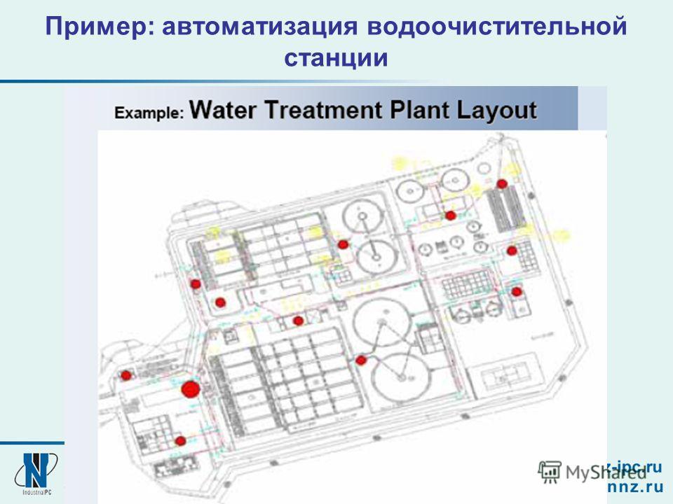 Пример: автоматизация водоочистительной станции
