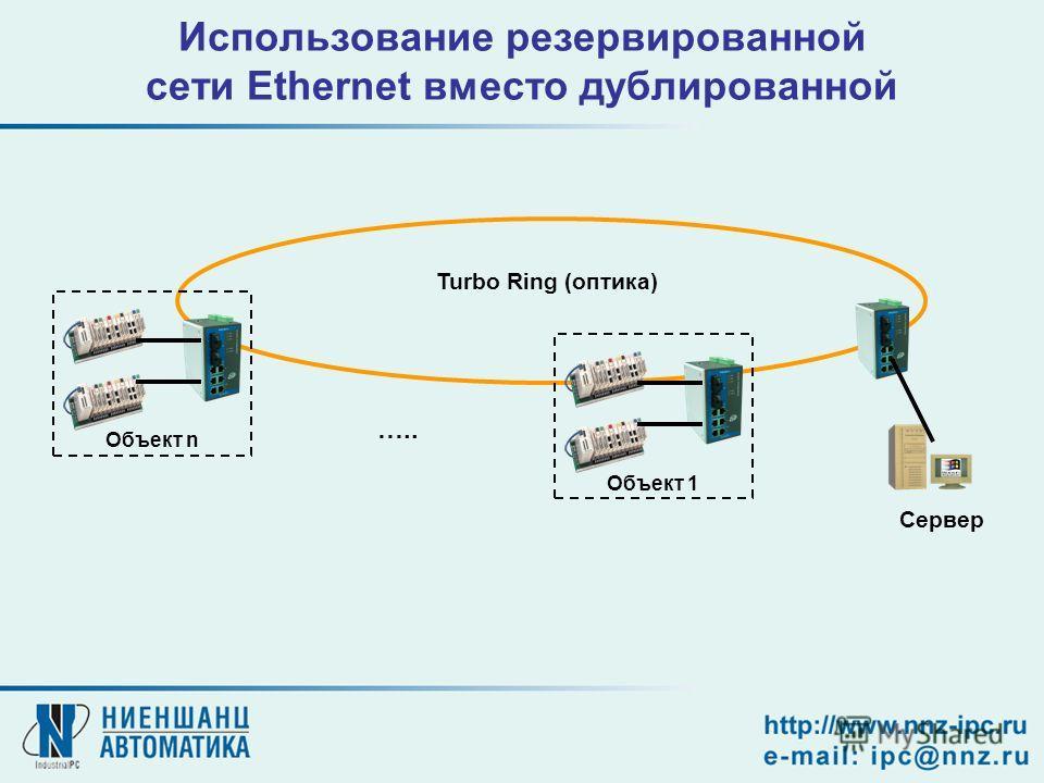 Использование резервированной сети Ethernet вместо дублированной Объект nОбъект 1 Turbo Ring (оптика) ….. Сервер