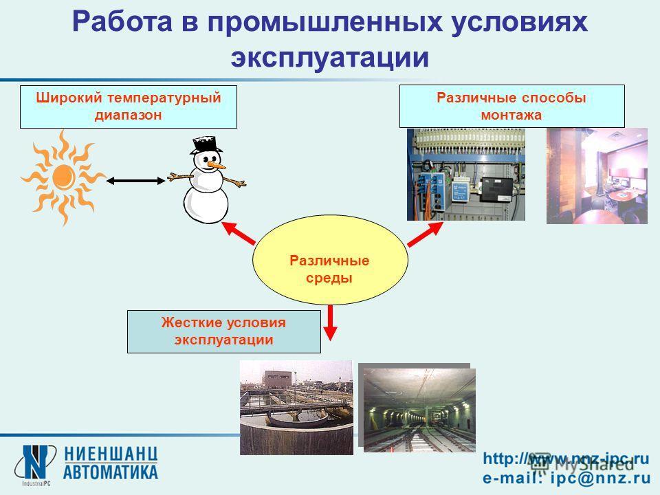 Работа в промышленных условиях эксплуатации Широкий температурный диапазон Различные способы монтажа Жесткие условия эксплуатации Различные среды