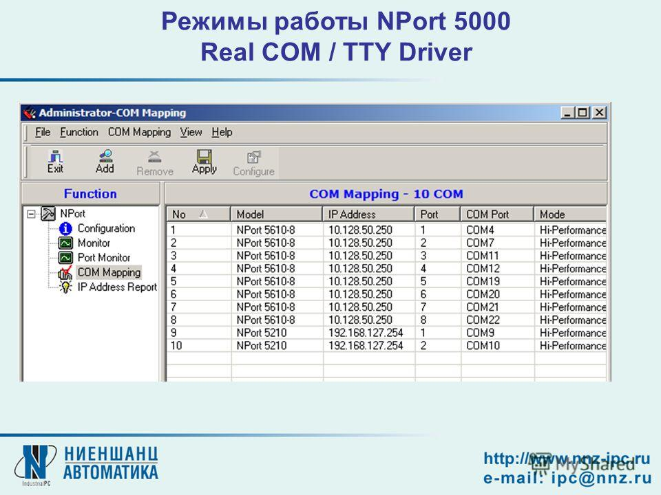 Режимы работы NPort 5000 Real COM / TTY Driver