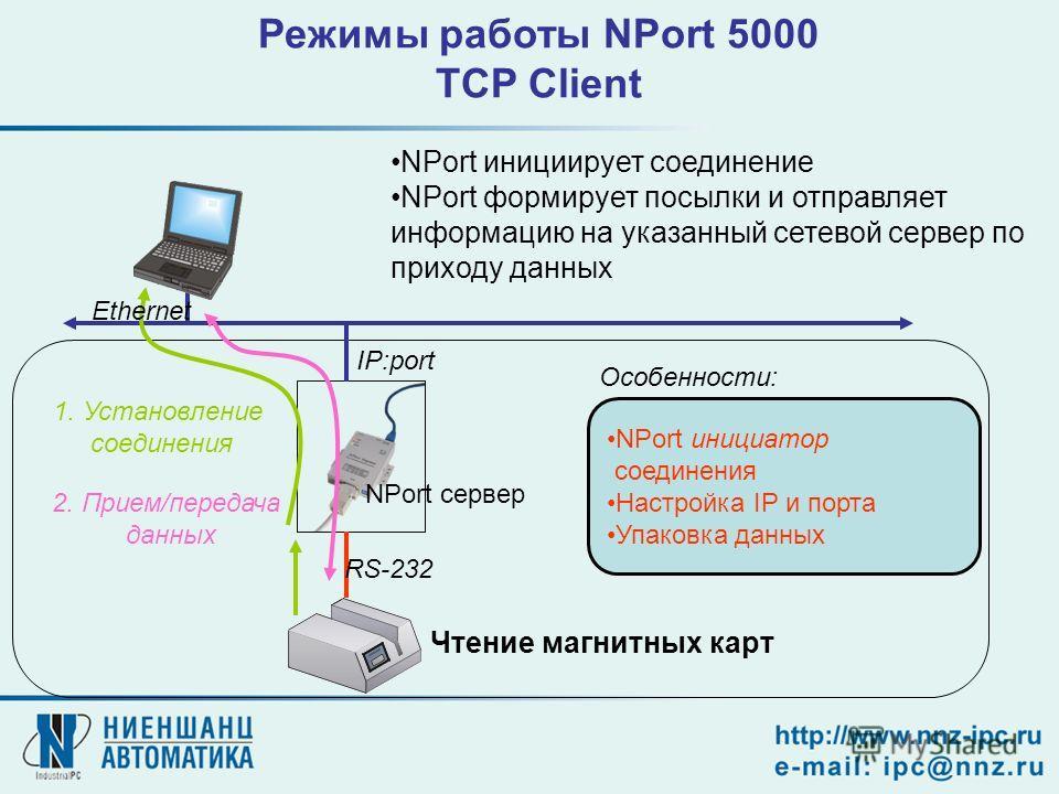 NPort сервер Чтение магнитных карт RS-232 1. Установление соединения 2. Прием/передача данных IP:port NPort инициатор соединения Настройка IP и порта Упаковка данных Особенности: Ethernet Режимы работы NPort 5000 TCP Client NPort инициирует соединени