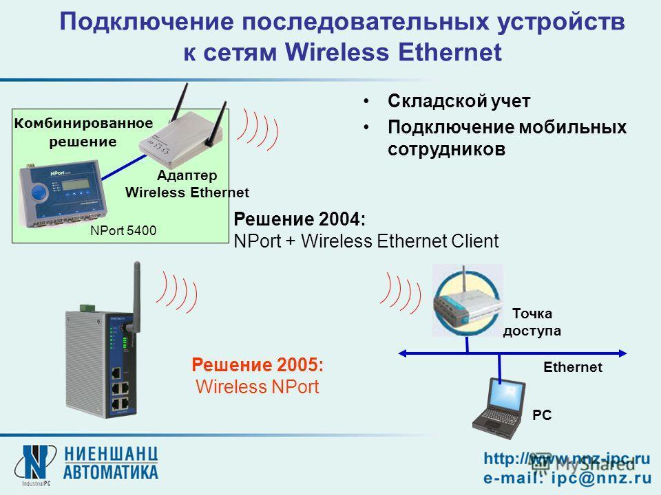Подключение последовательных устройств к сетям Wireless Ethernet Решение 2004: NPort + Wireless Ethernet Client Точка доступа Ethernet PC Адаптер Wireless Ethernet NPort 5400 Комбинированное решение Решение 2005: Wireless NPort Складской учет Подключ