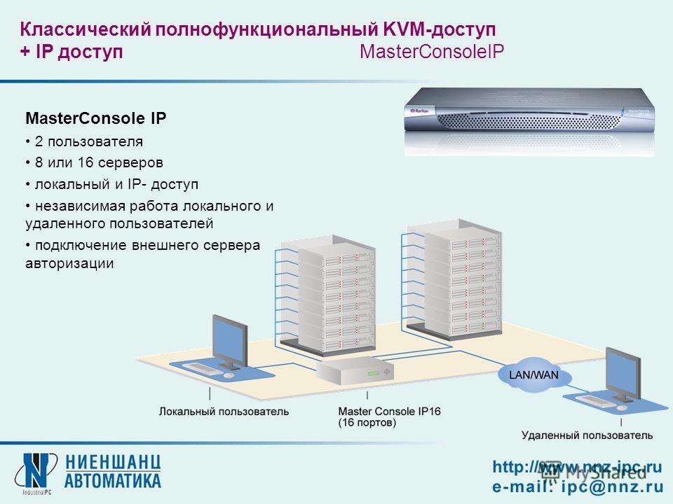Классический полнофункциональный KVM-доступ + IP доступ MasterConsoleIP MasterConsole IP 2 пользователя 8 или 16 серверов локальный и IP- доступ независимая работа локального и удаленного пользователей подключение внешнего сервера авторизации