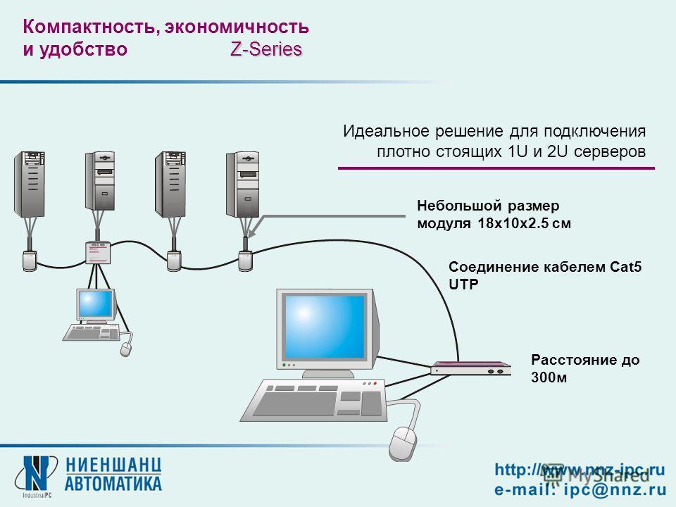 Расстояние до 300м Идеальное решение для подключения плотно стоящих 1U и 2U серверов Соединение кабелем Cat5 UTP Небольшой размер модуля 18х10х2.5 см Компактность, экономичность Z-Series и удобство Z-Series