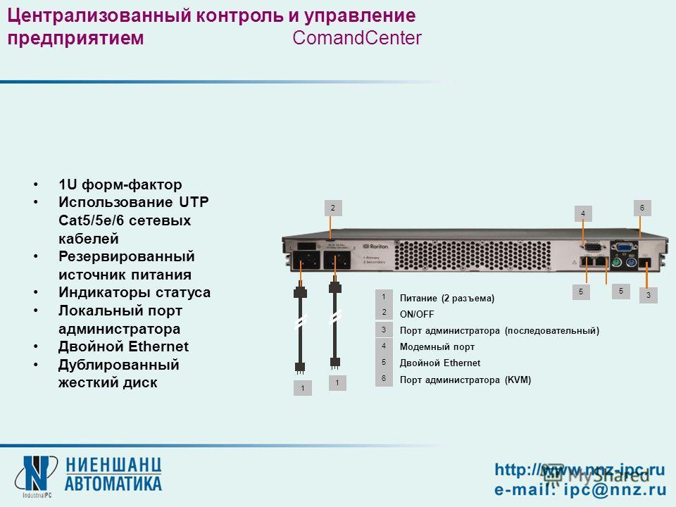 1U форм-фактор Использование UTP Cat5/5e/6 сетевых кабелей Резервированный источник питания Индикаторы статуса Локальный порт администратора Двойной Ethernet Дублированный жесткий диск Централизованный контроль и управление предприятием ComandCenter