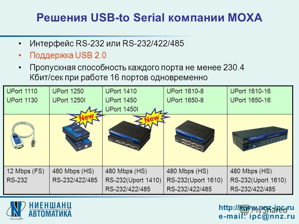 Интерфейс RS-232 или RS-232/422/485 Поддержка USB 2.0 Пропускная способность каждого порта не менее 230.4 Кбит/сек при работе 16 портов одновременно Решения USB-to Serial компании MOXA UPort 1110 UPort 1130 UPort 1250 UPort 1250I UPort 1410 UPort 145