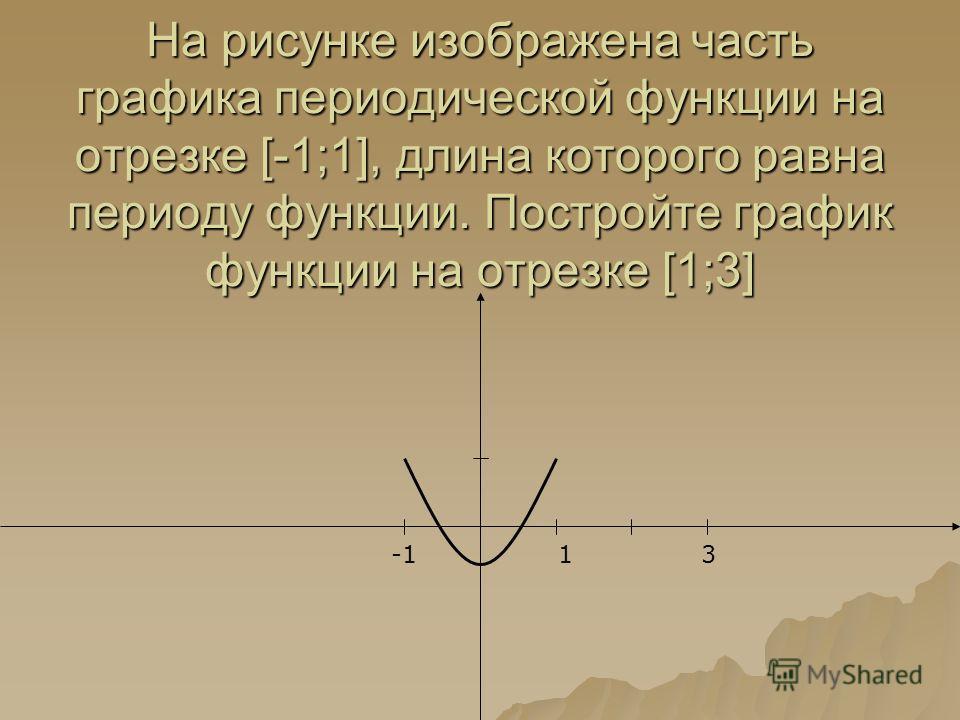 На рисунке изображена часть графика периодической функции на отрезке [-1;1], длина которого равна периоду функции. Постройте график функции на отрезке [1;3] 13