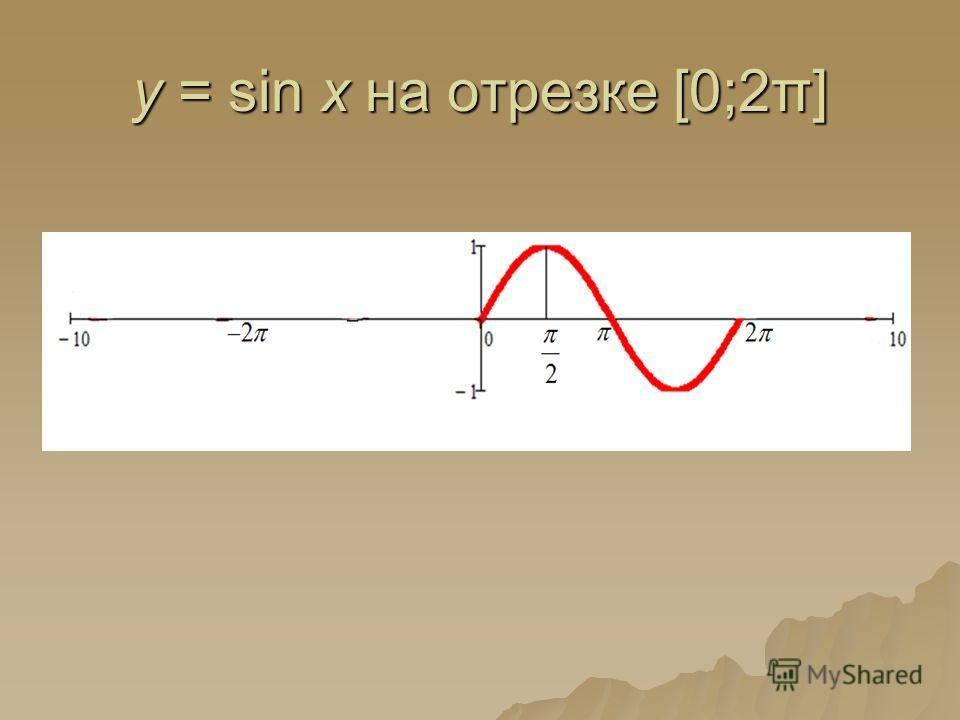 y = sin x на отрезке [0;2π]