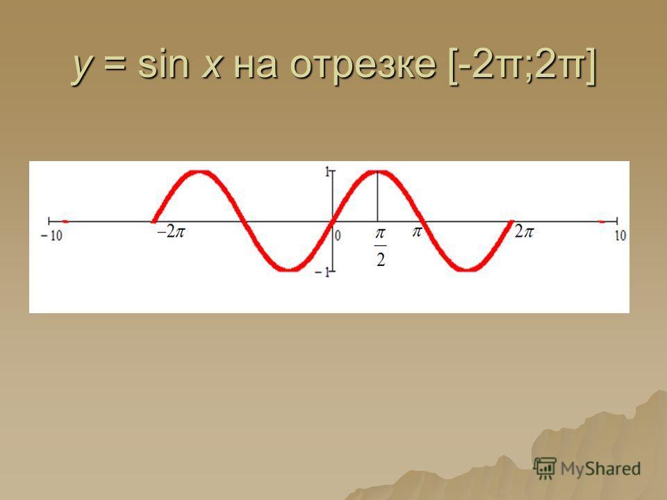 y = sin x на отрезке [-2π;2π]