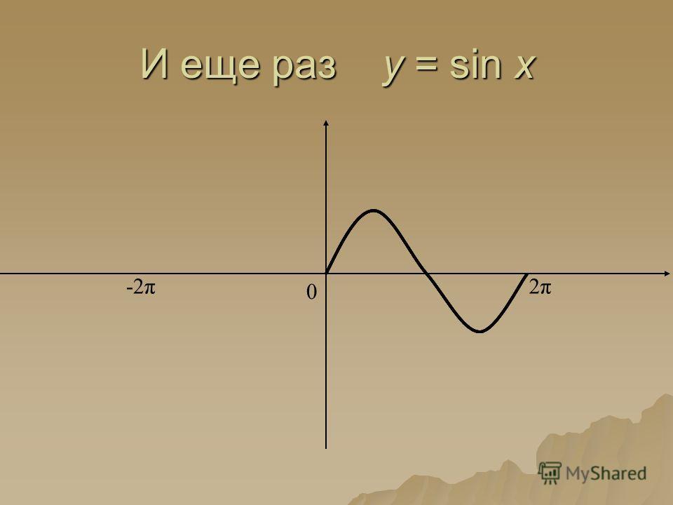 И еще раз y = sin x 2π2π 0 -2π-2π