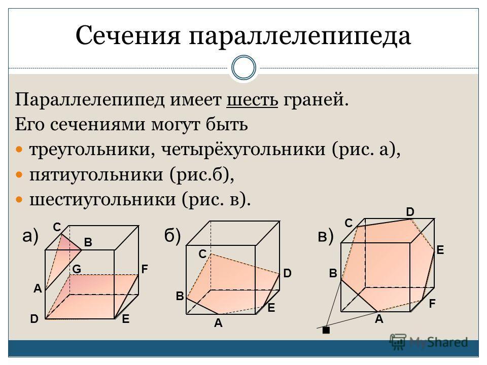 Сечения параллелепипеда Параллелепипед имеет шесть граней. Его сечениями могут быть треугольники, четырёхугольники (рис. а), пятиугольники (рис.б), шестиугольники (рис. в). С А В DE FG а) E А В С D б) E А В С D F в)