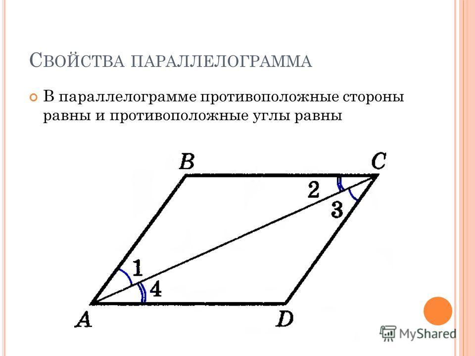 С ВОЙСТВА ПАРАЛЛЕЛОГРАММА В параллелограмме противоположные стороны равны и противоположные углы равны