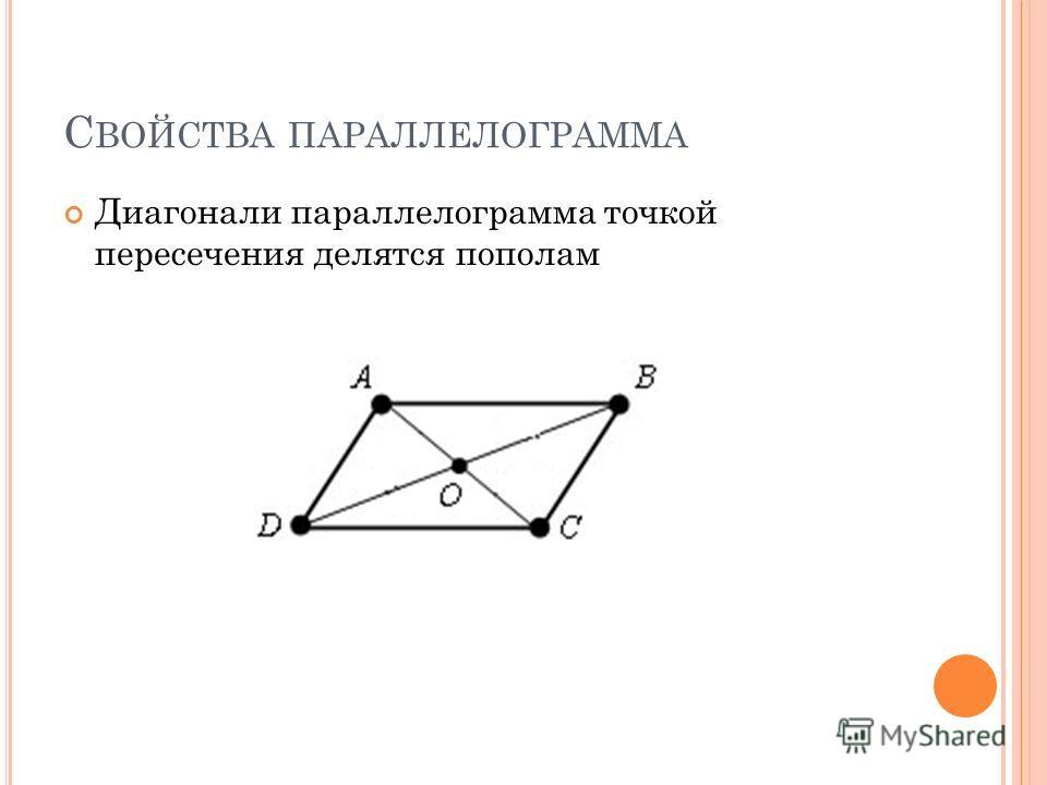 С ВОЙСТВА ПАРАЛЛЕЛОГРАММА Диагонали параллелограмма точкой пересечения делятся пополам