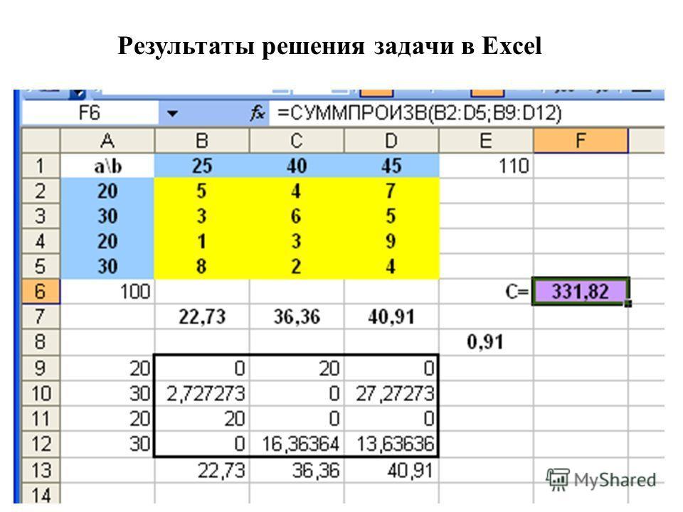 Результаты решения задачи в Excel
