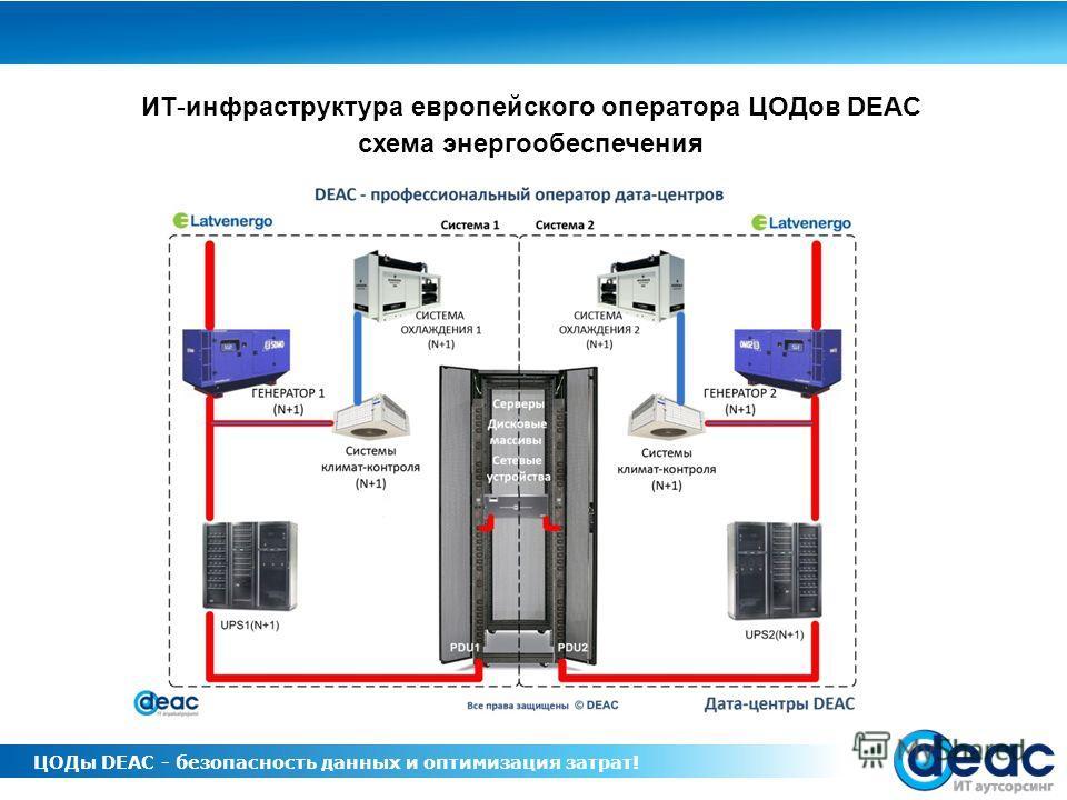ИТ-инфраструктура европейского оператора ЦОДов DEAC схема энергообеспечения ЦОДы DEAC - безопасность данных и оптимизация затрат!