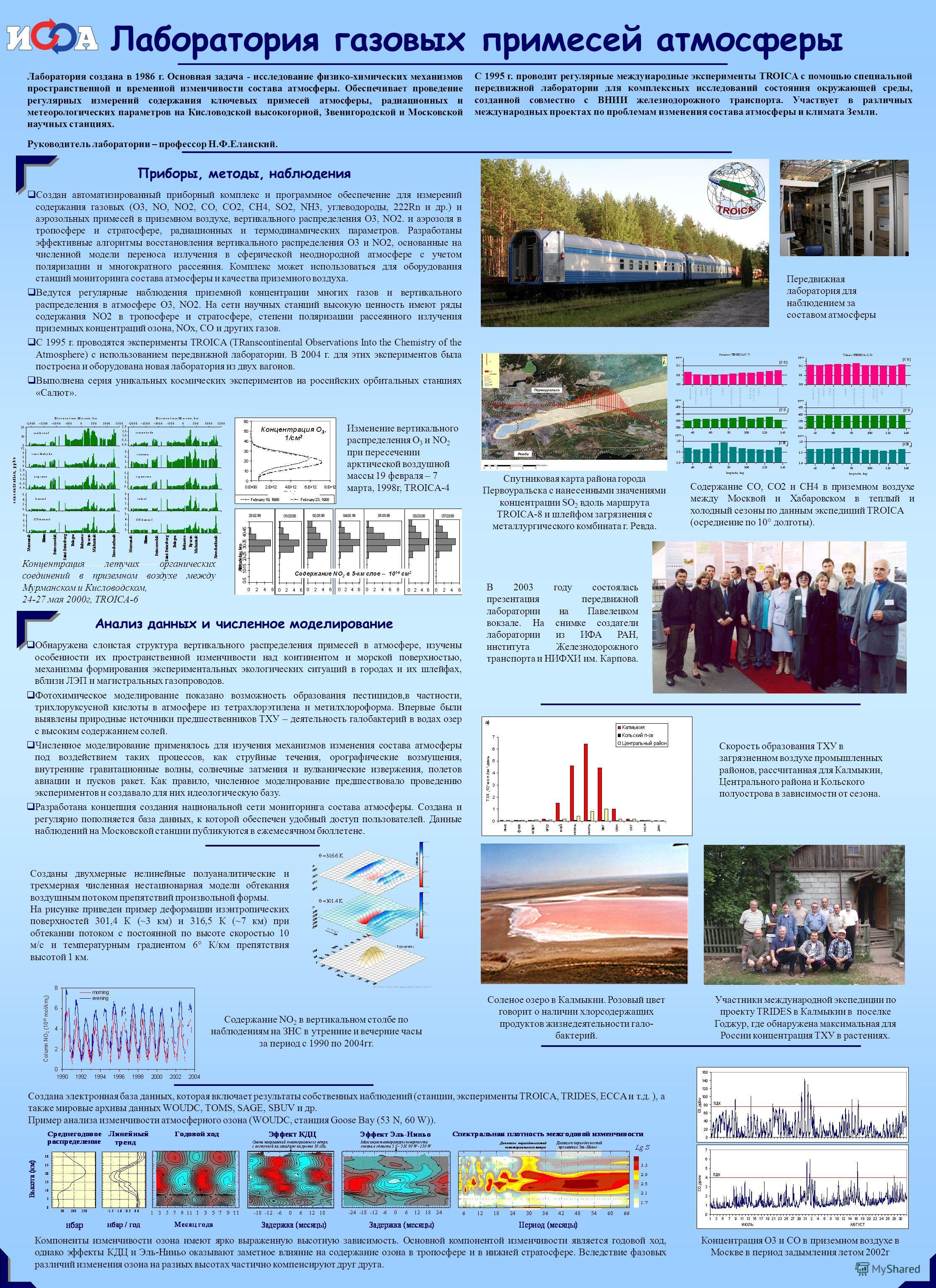 Лаборатория газовых примесей атмосферы Лаборатория создана в 1986 г. Основная задача - исследование физико-химических механизмов пространственной и временной изменчивости состава атмосферы. Обеспечивает проведение регулярных измерений содержания ключ