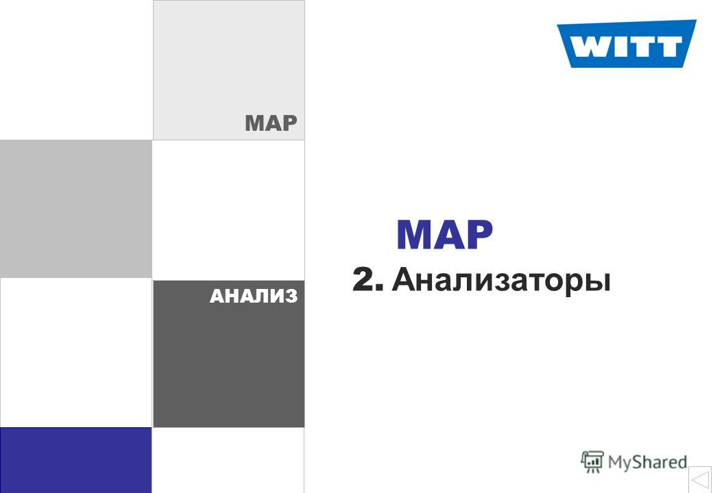 Trennfolie Analyse MAP 2. Aнализаторы MAP АНАЛИЗ