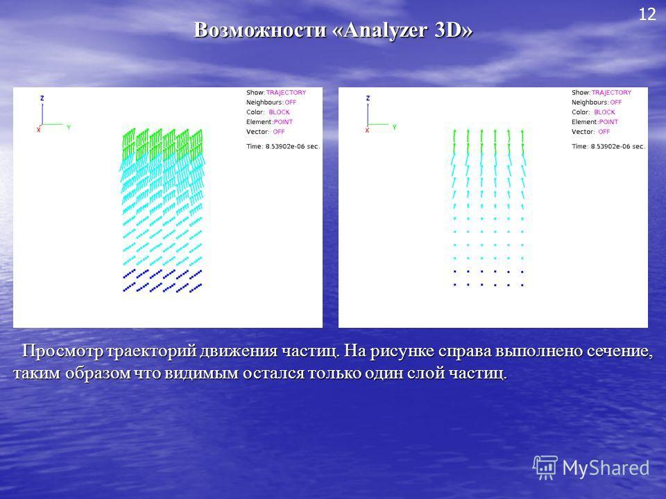 Возможности «Analyzer 3D» Просмотр траекторий движения частиц. На рисунке справа выполнено сечение, таким образом что видимым остался только один слой частиц. Просмотр траекторий движения частиц. На рисунке справа выполнено сечение, таким образом что
