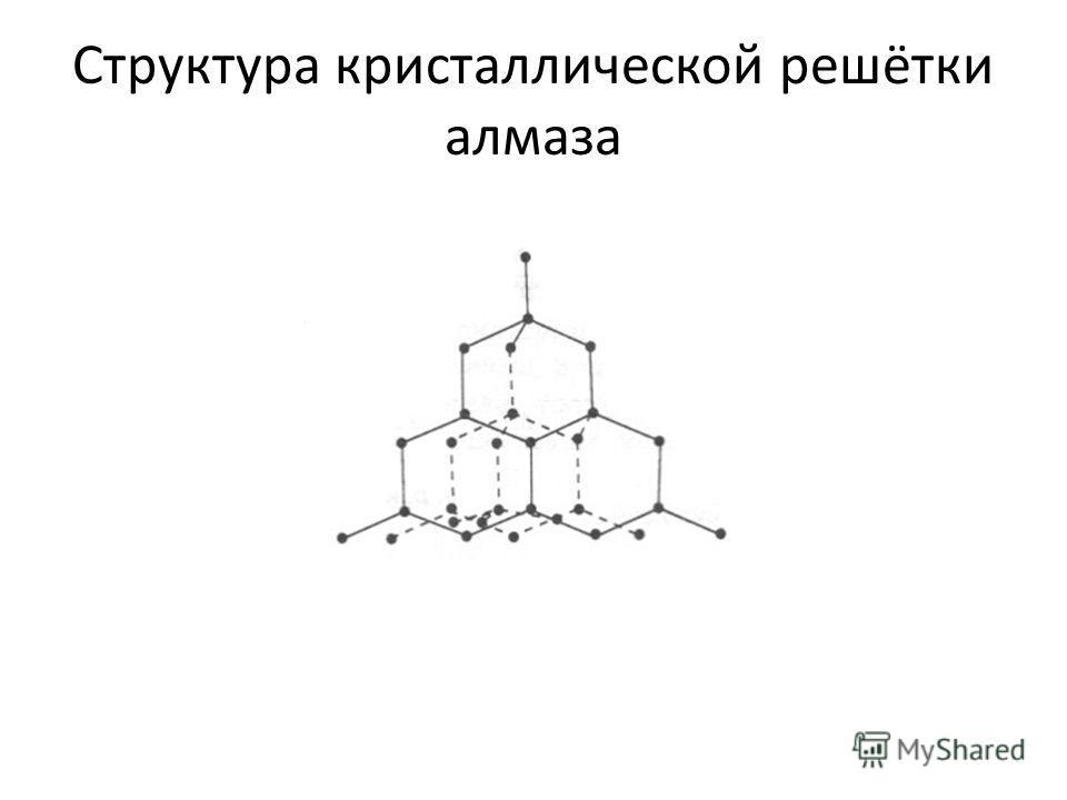 Структура кристаллической решётки алмаза