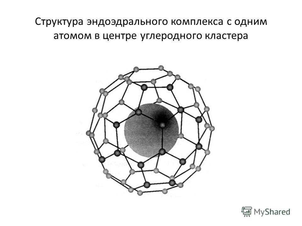Структура эндоэдрального комплекса с одним атомом в центре углеродного кластера