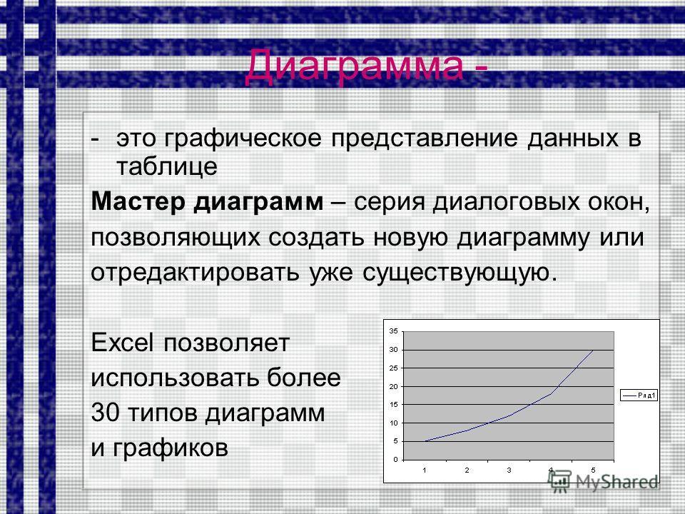 Диаграмма - -это графическое представление данных в таблице Мастер диаграмм – серия диалоговых окон, позволяющих создать новую диаграмму или отредактировать уже существующую. Excel позволяет использовать более 30 типов диаграмм и графиков