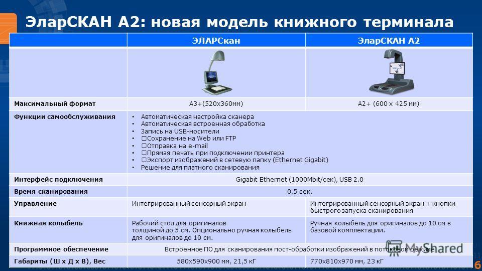 6 ЭларСКАН А2: новая модель книжного терминала ЭЛАРСканЭларСКАН А2 Максимальный форматА3+(520х360мм)А2+ (600 x 425 мм) Функции самообслуживания Автоматическая настройка сканера Автоматическая встроенная обработка Запись на USB-носители ƒСохранение на