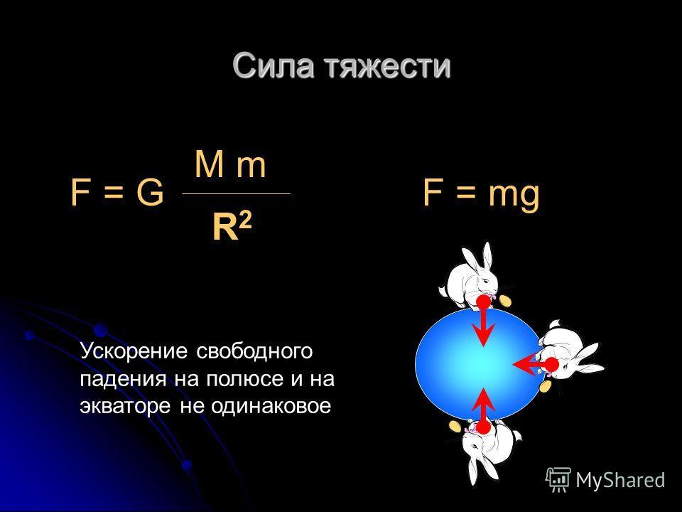 Сила тяжести F = G M m R2R2 F = mg Ускорение свободного падения на полюсе и на экваторе не одинаковое