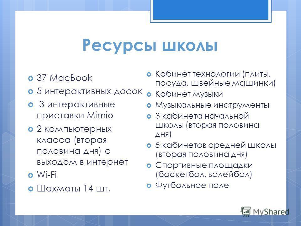 Ресурсы школы 37 МасBook 5 интерактивных досок 3 интерактивные приставки Mimio 2 компьютерных класса (вторая половина дня) с выходом в интернет Wi-Fi Шахматы 14 шт. Кабинет технологии (плиты, посуда, швейные машинки) Кабинет музыки Музыкальные инстру