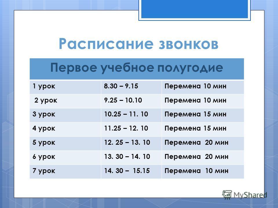 Расписание звонков Первое учебное полугодие 1 урок8.30 – 9.15Перемена 10 мин 2 урок9.25 – 10.10Перемена 10 мин 3 урок10.25 – 11. 10Перемена 15 мин 4 урок11.25 – 12. 10Перемена 15 мин 5 урок12. 25 – 13. 10Перемена 20 мин 6 урок13. 30 – 14. 10Перемена