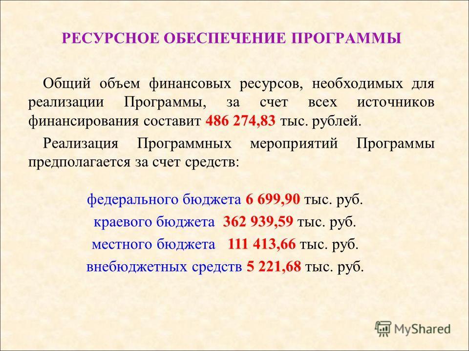 РЕСУРСНОЕ ОБЕСПЕЧЕНИЕ ПРОГРАММЫ Общий объем финансовых ресурсов, необходимых для реализации Программы, за счет всех источников финансирования составит 486 274,83 тыс. рублей. Реализация Программных мероприятий Программы предполагается за счет средств