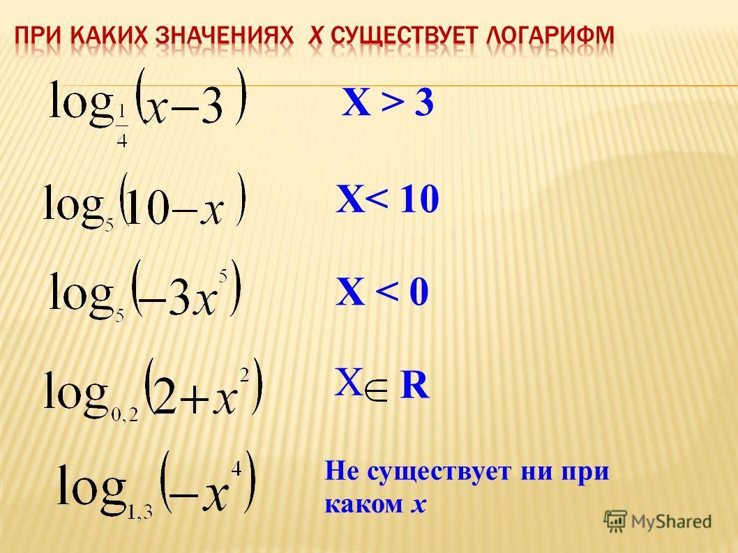 Х > 3 X< 10 X < 0 X R Не существует ни при каком х