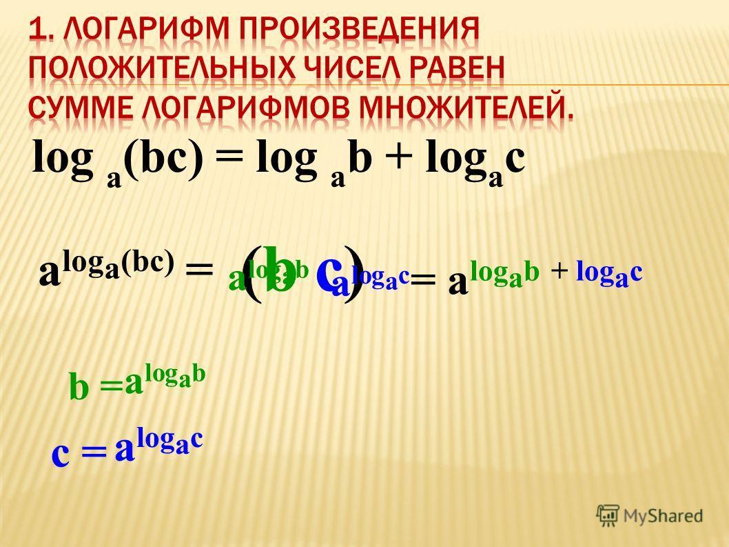 (b(b a log a b c)c) a log a (bc) = b = c = a log a c a log a b a log a c = a log a b + log a c log a (bc) = log a b + log a c
