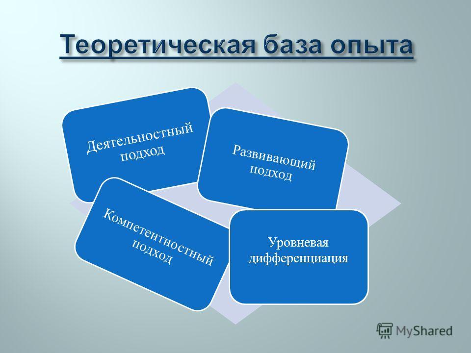 Деятельностный подход Развивающий подход Компетентностный подход Уровневая дифференциация