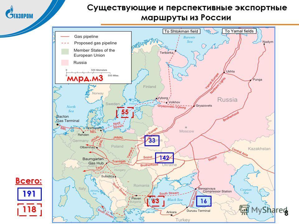 Существующие и перспективные экспортные маршруты из России Существующие и перспективные экспортные маршруты из России 33 млрд.м3 142 1663 55 191 118 Всего: 8
