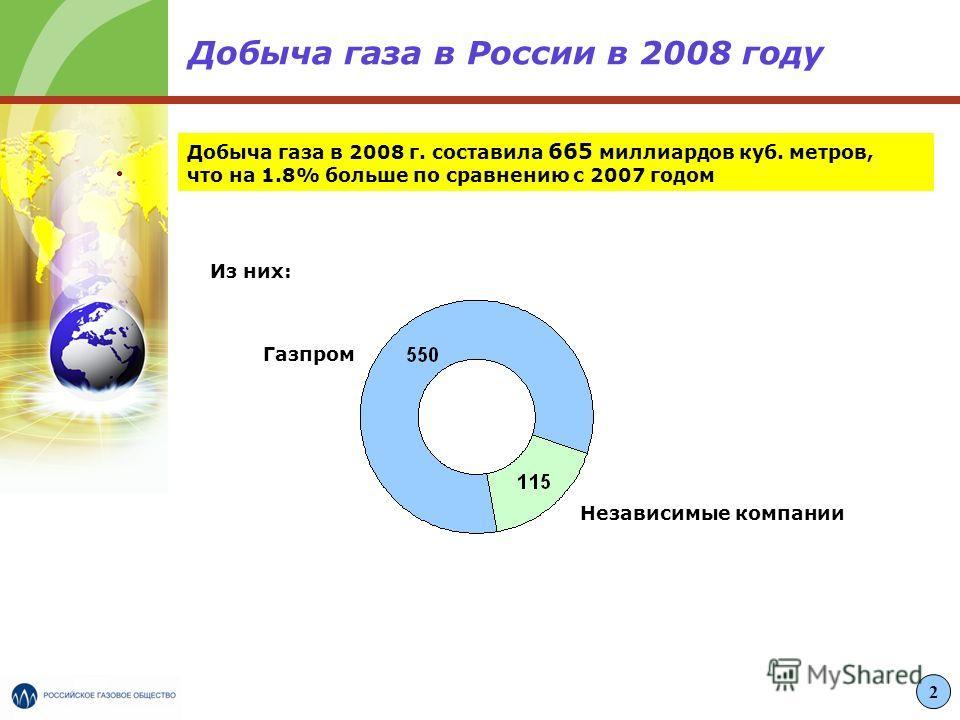 2 Добыча газа в России в 2008 году Добыча газа в 2008 г. составила 665 миллиардов куб. метров, что на 1.8% больше по сравнению с 2007 годом Из них: Газпром Независимые компании