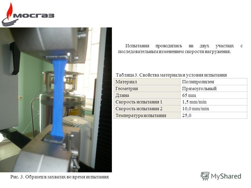 Испытания проводились на двух участках с последовательным изменением скорости нагружения. Рис. 3. Образец в захватах во время испытания МатериалПолипропилен ГеометрияПрямоугольный Длина65 mm Скорость испытания 11,5 mm/min Скорость испытания 210,0 mm/