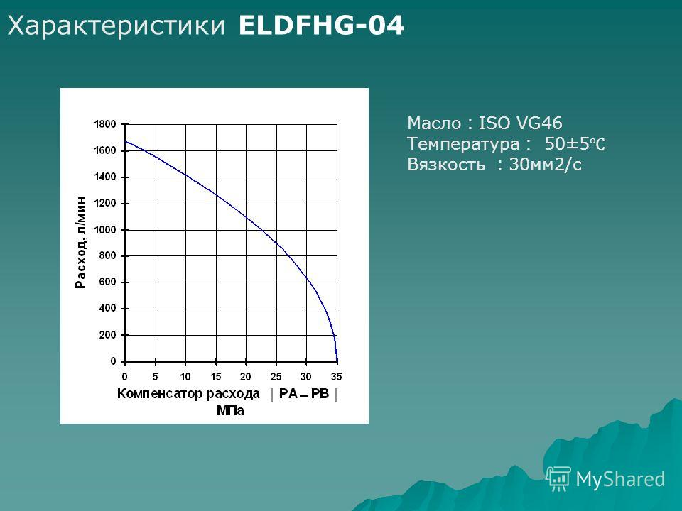Характеристики ELDFHG-04 Масло ISO VG46 Температура 50±5 Вязкость 30мм2/с