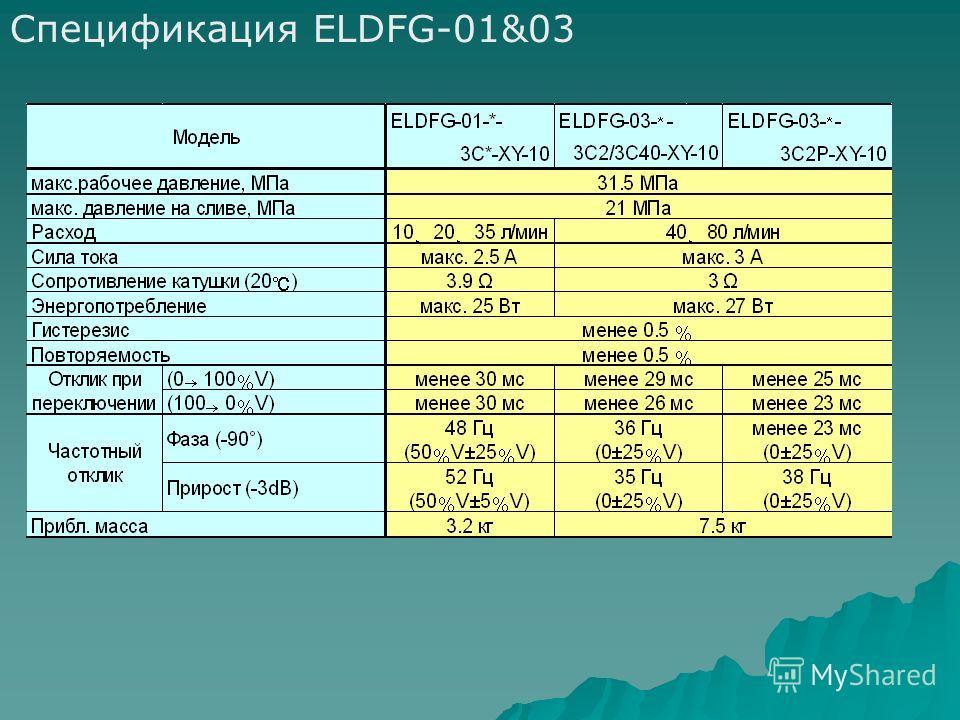 Спецификация ELDFG-01&03