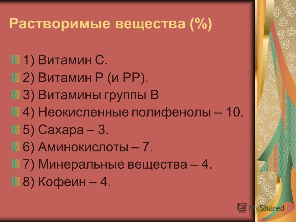 Растворимые вещества (%) 1) Витамин С. 2) Витамин Р (и РР). 3) Витамины группы В 4) Неокисленные полифенолы – 10. 5) Сахара – 3. 6) Аминокислоты – 7. 7) Минеральные вещества – 4. 8) Кофеин – 4.