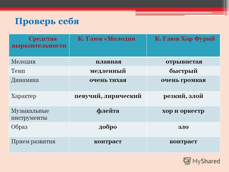 Презентация На Тему Опера Орфей И Эвридика 3 Класс