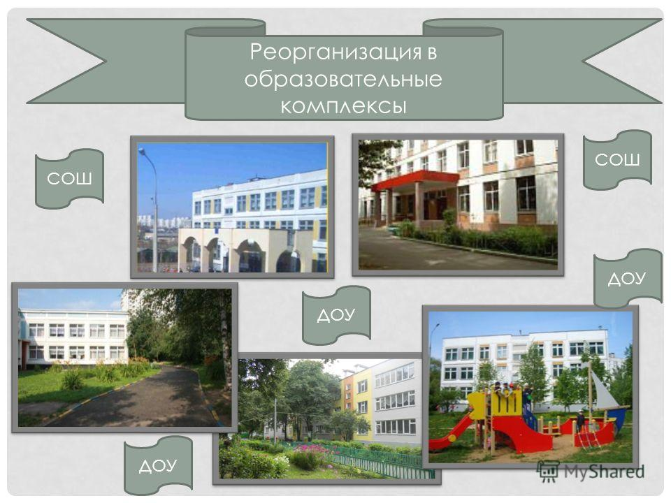 Реорганизация в образовательные комплексы СОШ ДОУ СОШ