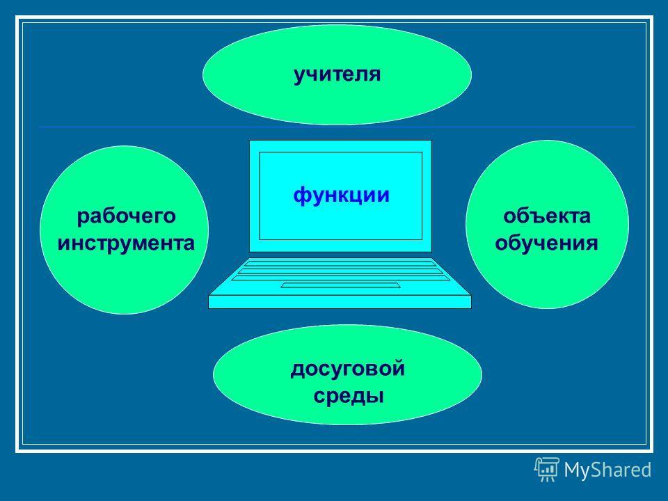 функции учителя рабочего инструмента объекта обучения досуговой среды