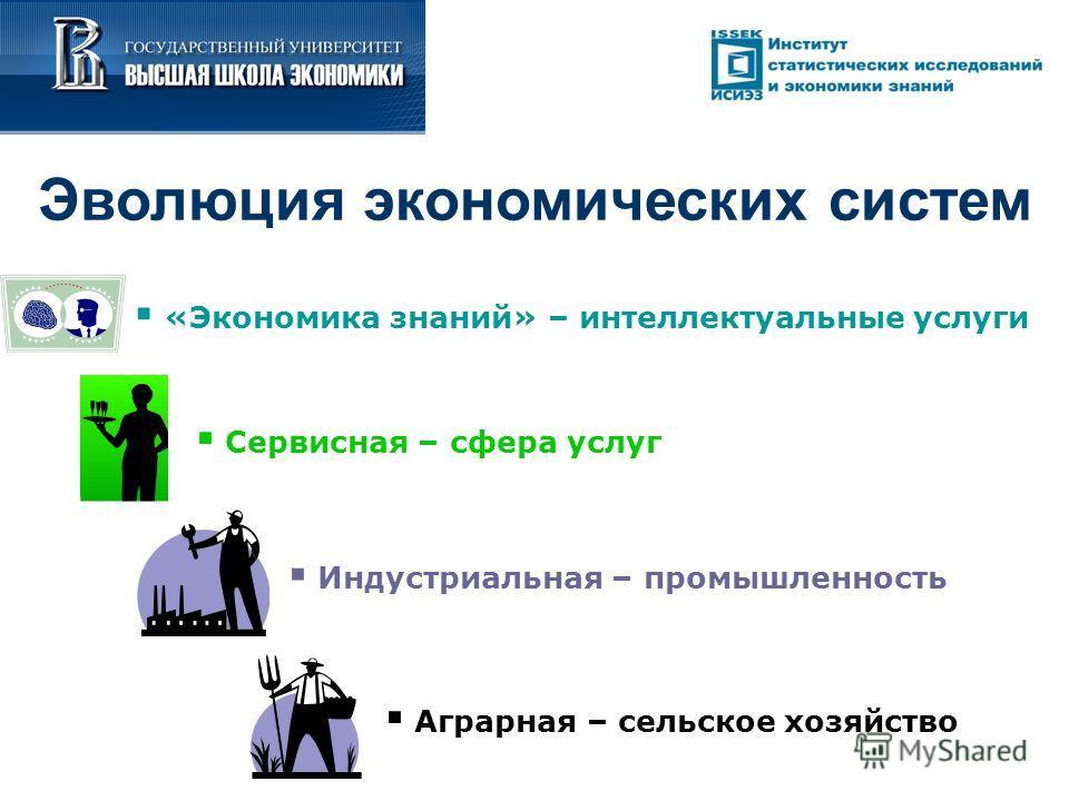 Эволюция экономических систем Индустриальная – промышленность Сервисная – сфера услуг «Экономика знаний» – интеллектуальные услуги Аграрная – сельское хозяйство