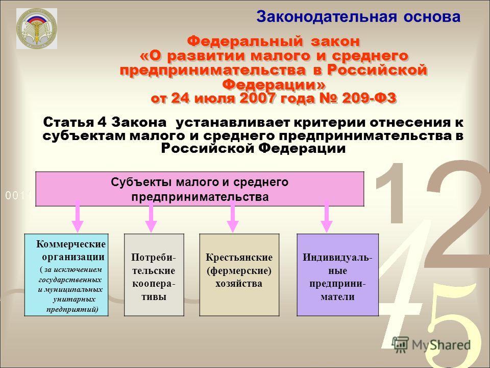 Федеральный закон «О развитии малого и среднего предпринимательства в Российской Федерации» от 24 июля 2007 года 209-ФЗ Федеральный закон «О развитии малого и среднего предпринимательства в Российской Федерации» от 24 июля 2007 года 209-ФЗ Законодате