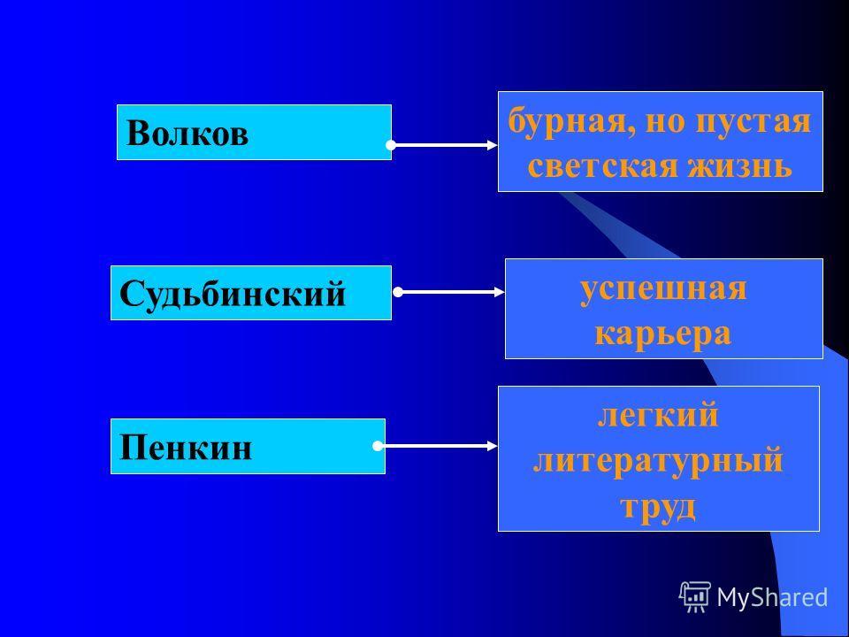 Волков Судьбинский Пенкин бурная, но пустая светская жизнь успешная карьера легкий литературный труд