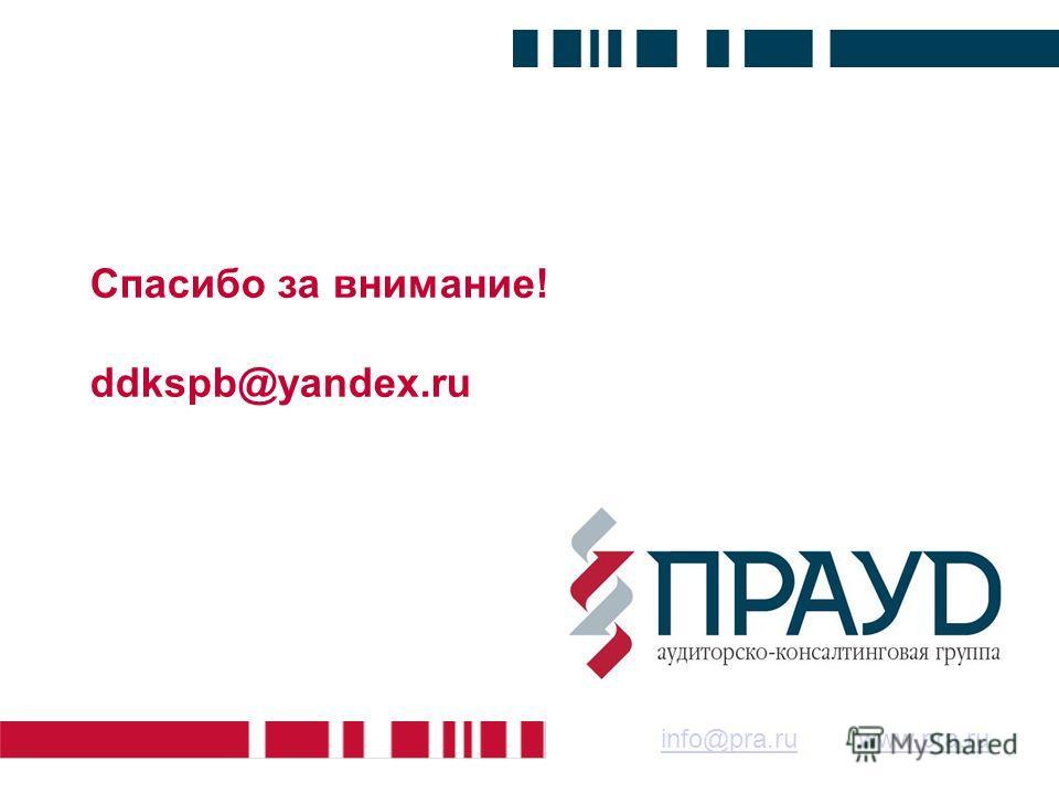 Спасибо за внимание! ddkspb@yandex.ru info@pra.ruinfo@pra.ru www.pra.ruwww.pra.ru
