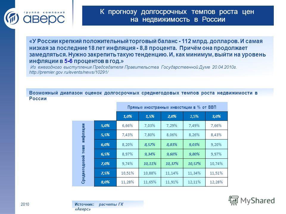 К прогнозу долгосрочных темпов роста цен на недвижимость в России 2010 «У России крепкий положительный торговый баланс - 112 млрд. долларов. И самая низкая за последние 18 лет инфляция - 8,8 процента. Причём она продолжает замедляться. Нужно закрепит