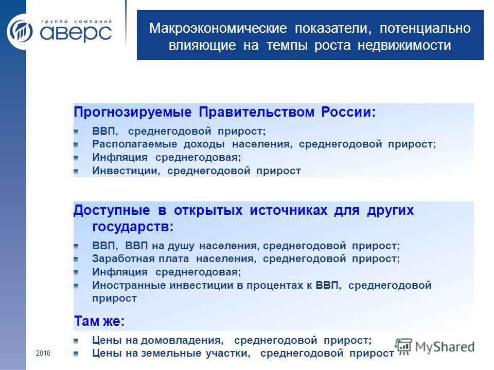 2010 Прогнозируемые Правительством России: ВВП, среднегодовой прирост; Располагаемые доходы населения, среднегодовой прирост; Инфляция среднегодовая; Инвестиции, среднегодовой прирост Макроэкономические показатели, потенциально влияющие на темпы рост
