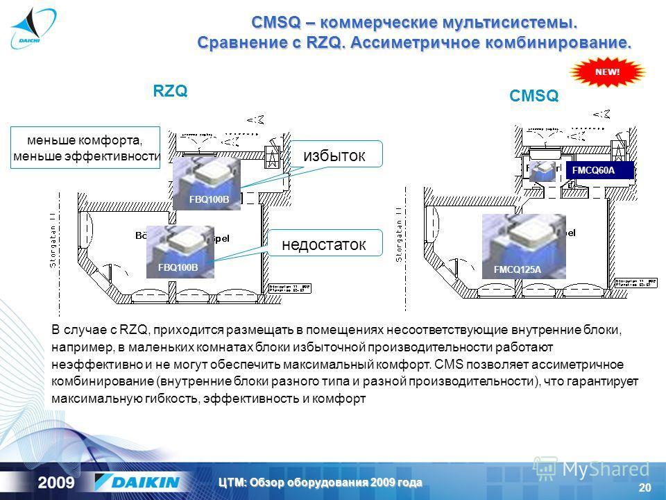 20 ЦТМ: Обзор оборудования 2009 года RZQ CMSQ В случае с RZQ, приходится размещать в помещениях несоответствующие внутренние блоки, например, в маленьких комнатах блоки избыточной производительности работают неэффективно и не могут обеспечить максима